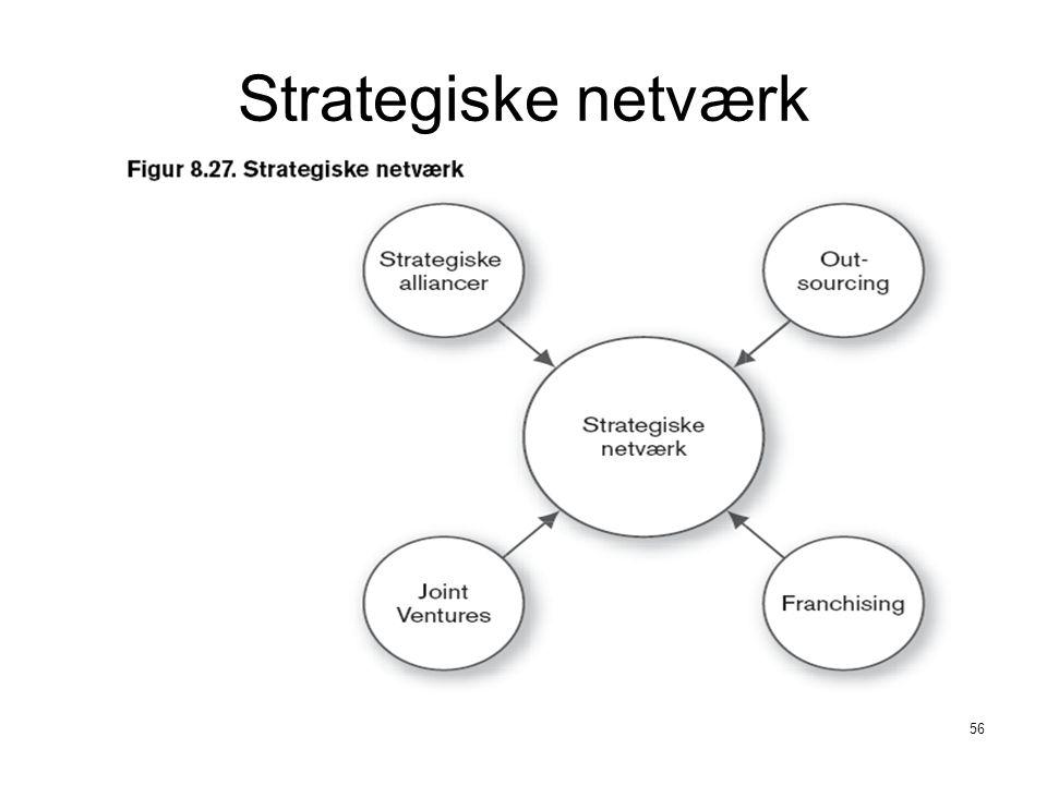 Strategiske netværk