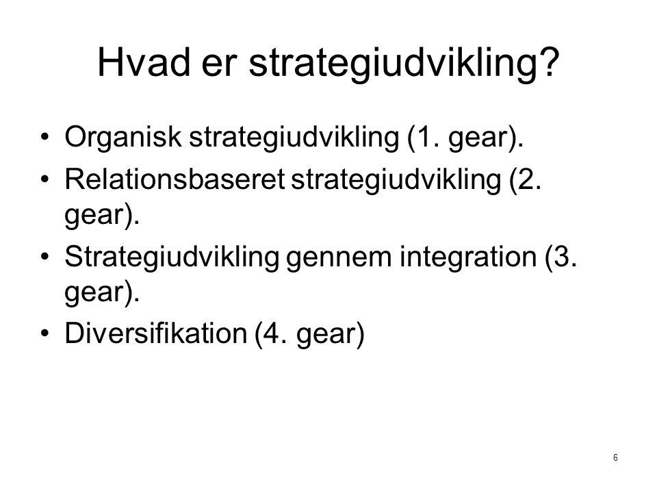 Hvad er strategiudvikling