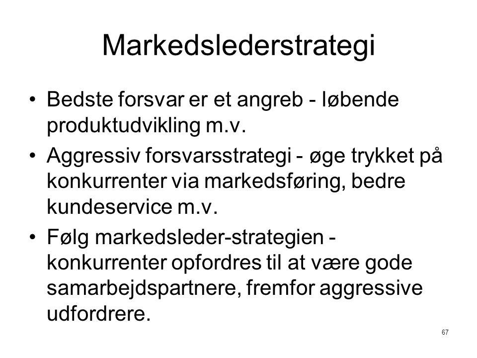 Markedslederstrategi