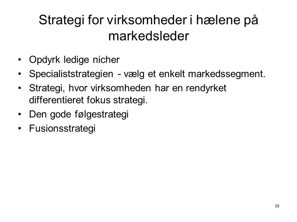 Strategi for virksomheder i hælene på markedsleder