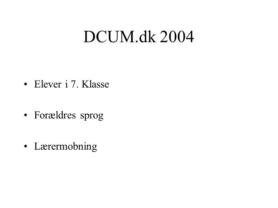 DCUM.dk 2004 Elever i 7. Klasse Forældres sprog Lærermobning