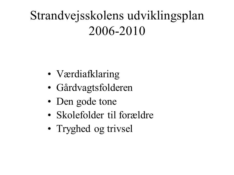 Strandvejsskolens udviklingsplan 2006-2010