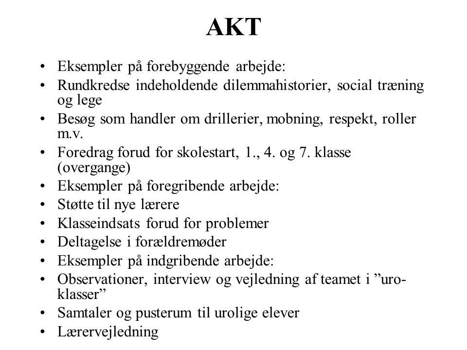 AKT Eksempler på forebyggende arbejde: