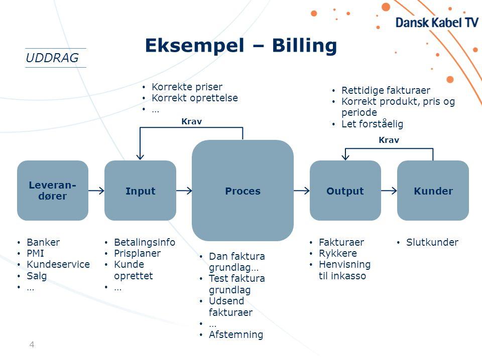 Eksempel – Billing UDDRAG Korrekte priser Korrekt oprettelse …