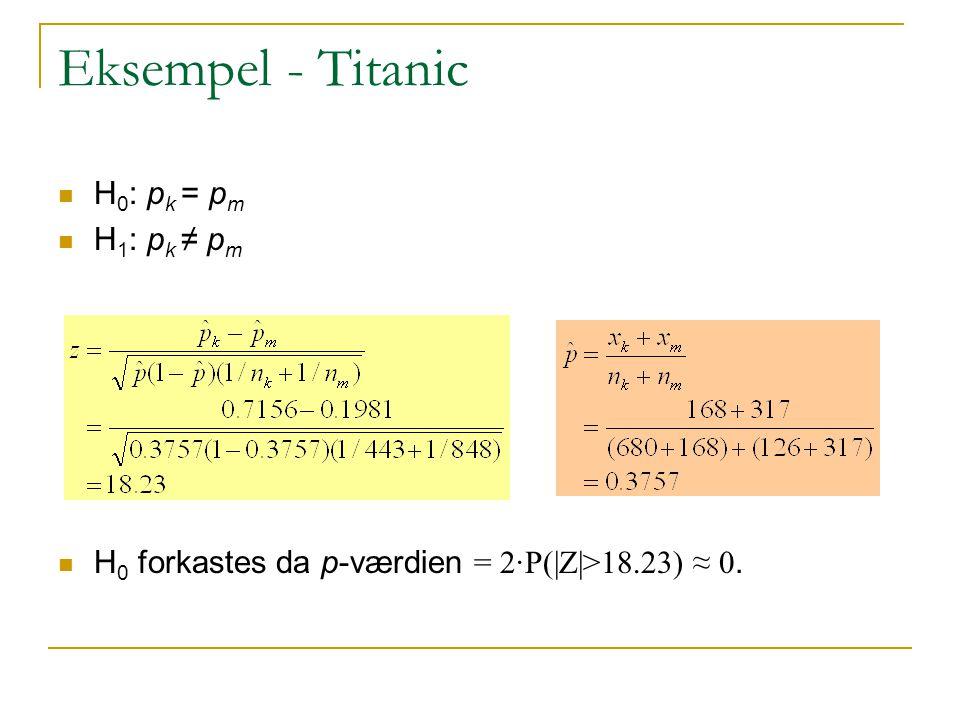 Eksempel - Titanic H0: pk = pm H1: pk ≠ pm