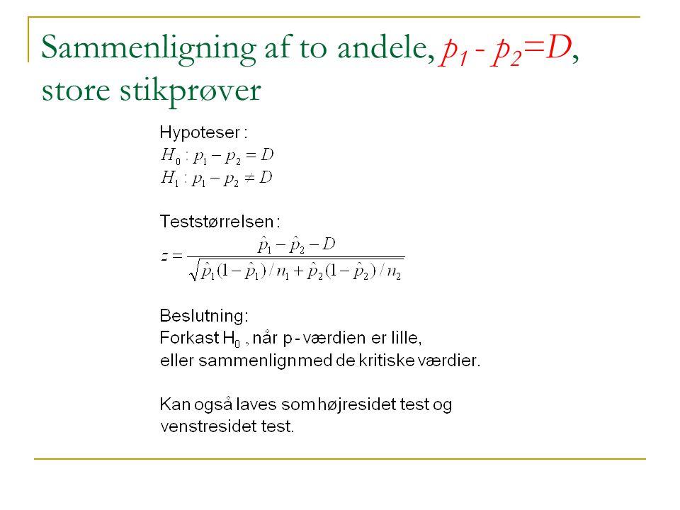 Sammenligning af to andele, p1 - p2=D, store stikprøver
