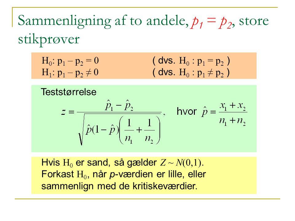Sammenligning af to andele, p1 = p2, store stikprøver