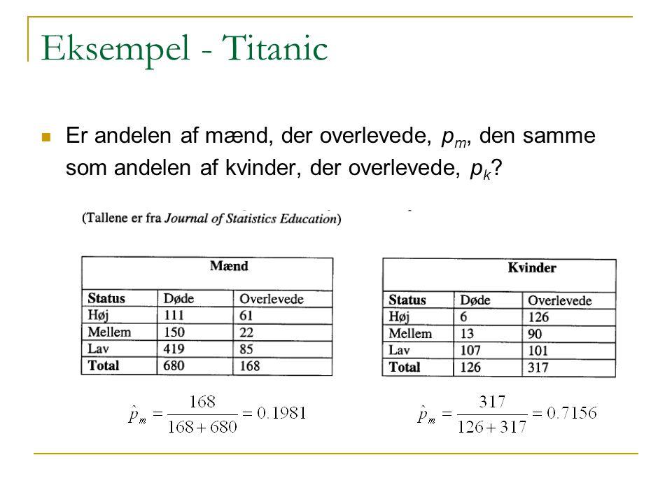 Eksempel - Titanic Er andelen af mænd, der overlevede, pm, den samme som andelen af kvinder, der overlevede, pk