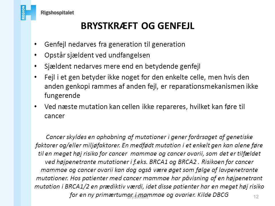 BRYSTKRÆFT OG GENFEJL Genfejl nedarves fra generation til generation