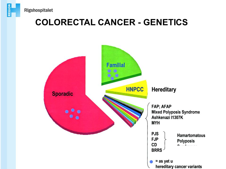 COLORECTAL CANCER - GENETICS