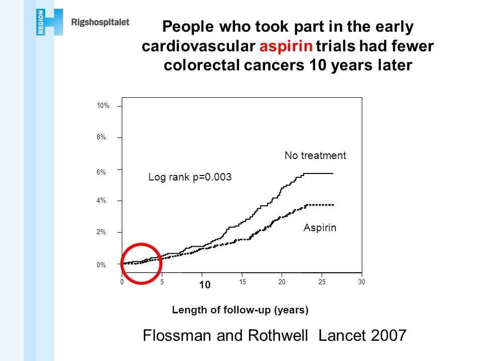 Flossman and Rothwell Lancet 2007