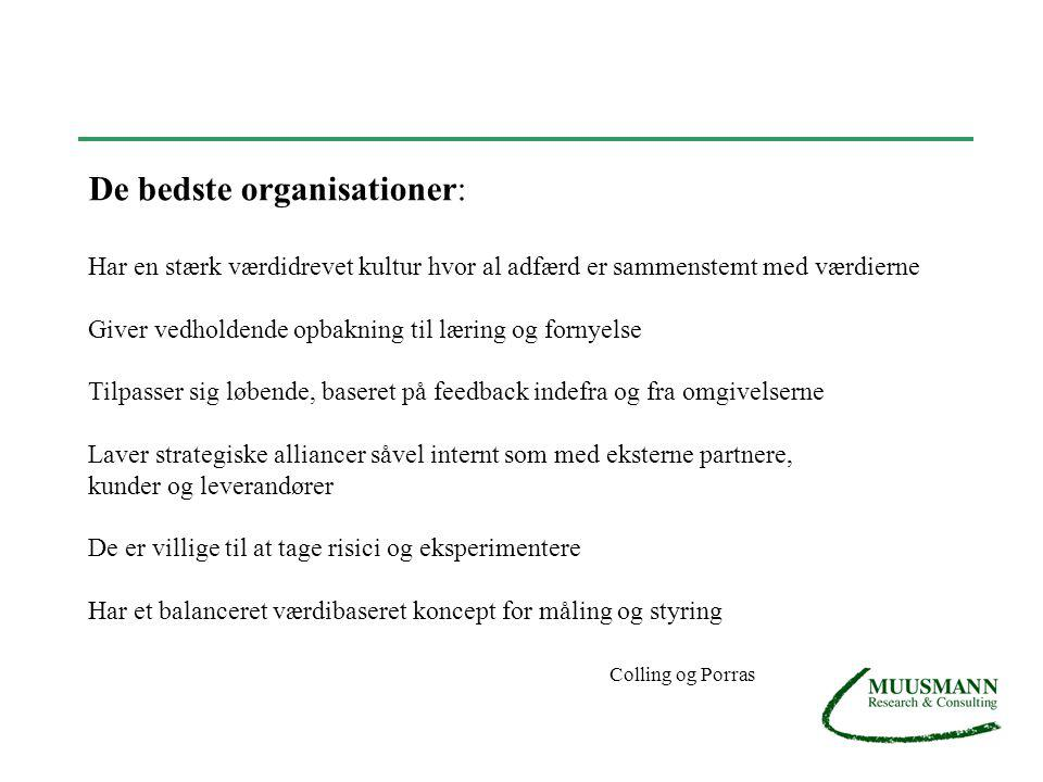 De bedste organisationer: