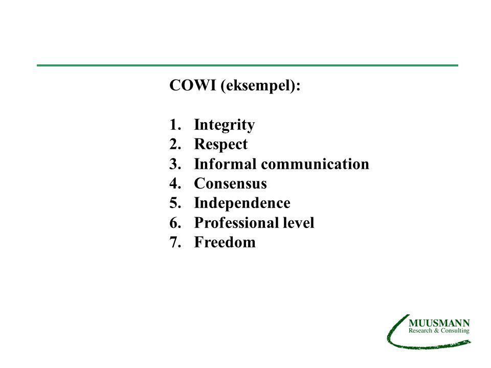 COWI (eksempel): Integrity. Respect. Informal communication. Consensus. Independence. Professional level.