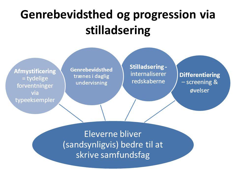 Genrebevidsthed og progression via stilladsering