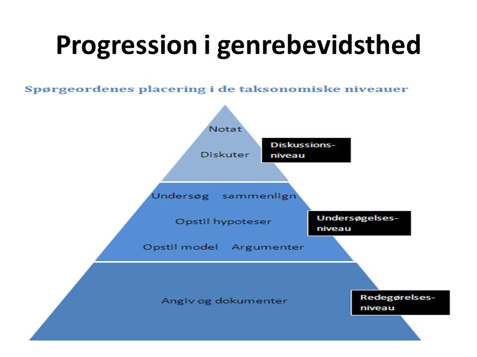 Progression i genrebevidsthed
