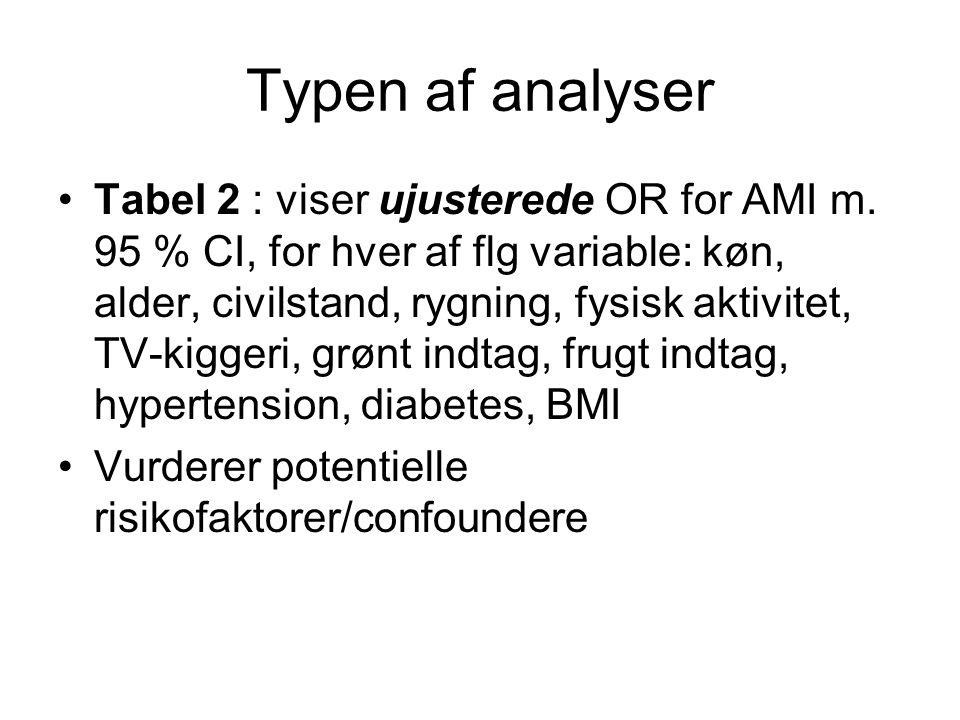 Typen af analyser