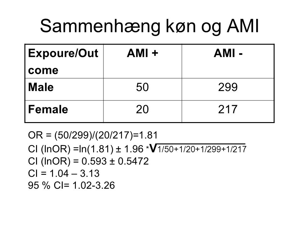 Sammenhæng køn og AMI Expoure/Out come AMI + AMI - Male 50 299 Female