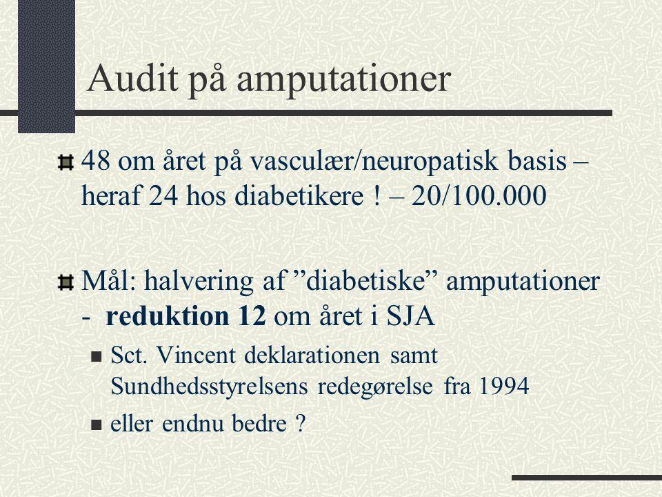 Audit på amputationer 48 om året på vasculær/neuropatisk basis – heraf 24 hos diabetikere ! – 20/100.000.