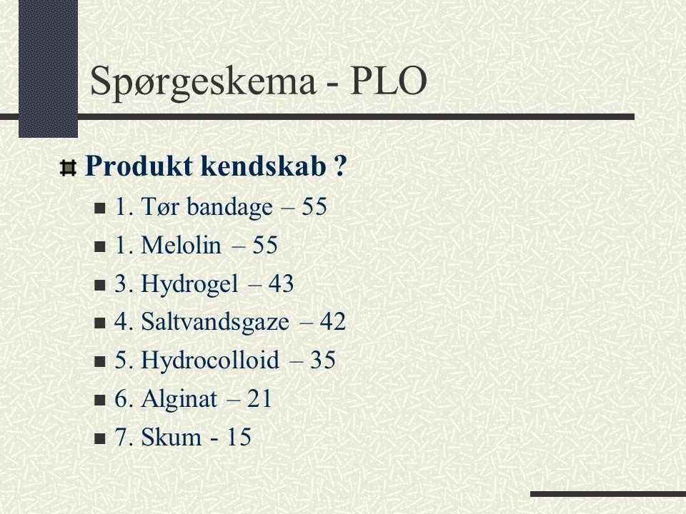 Spørgeskema - PLO Produkt kendskab 1. Tør bandage – 55