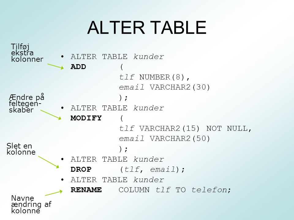 ALTER TABLE ALTER TABLE kunder ADD ( tlf NUMBER(8), email VARCHAR2(30)
