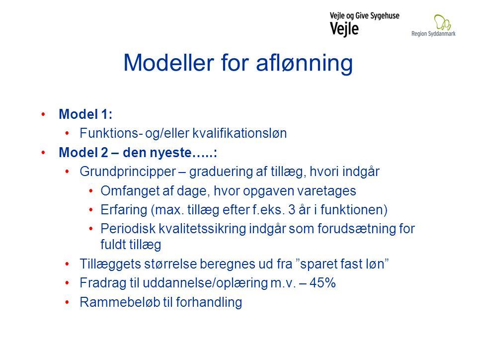 Modeller for aflønning