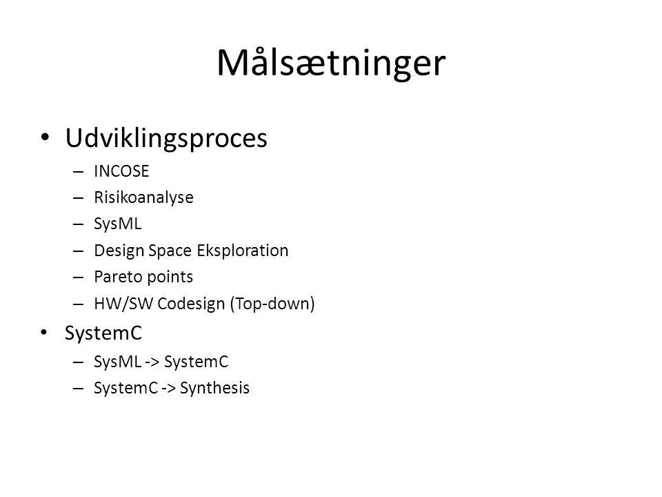 Målsætninger Udviklingsproces SystemC INCOSE Risikoanalyse SysML