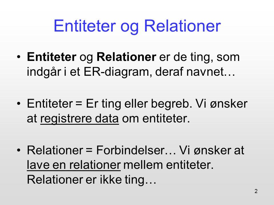 Entiteter og Relationer