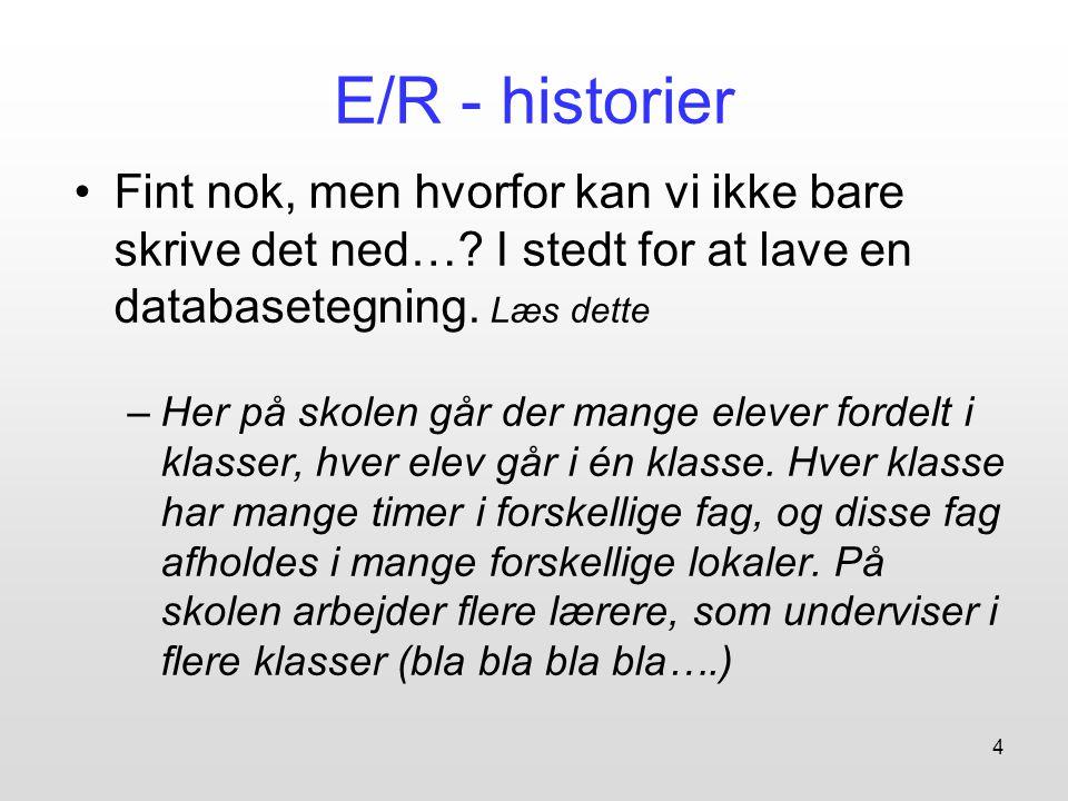 E/R - historier Fint nok, men hvorfor kan vi ikke bare skrive det ned… I stedt for at lave en databasetegning. Læs dette.
