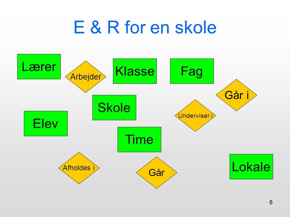 E & R for en skole Lærer Klasse Fag Skole Elev Time Lokale Går i Går