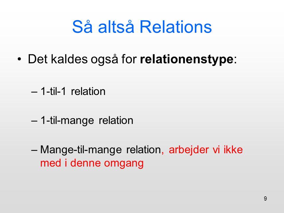 Så altså Relations Det kaldes også for relationenstype: