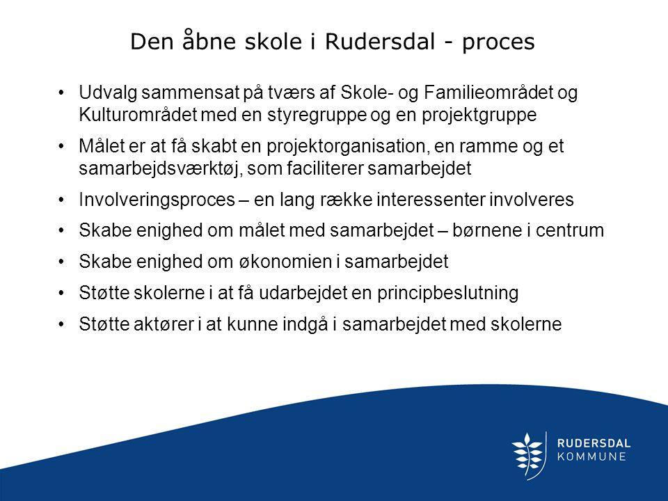 Den åbne skole i Rudersdal - proces