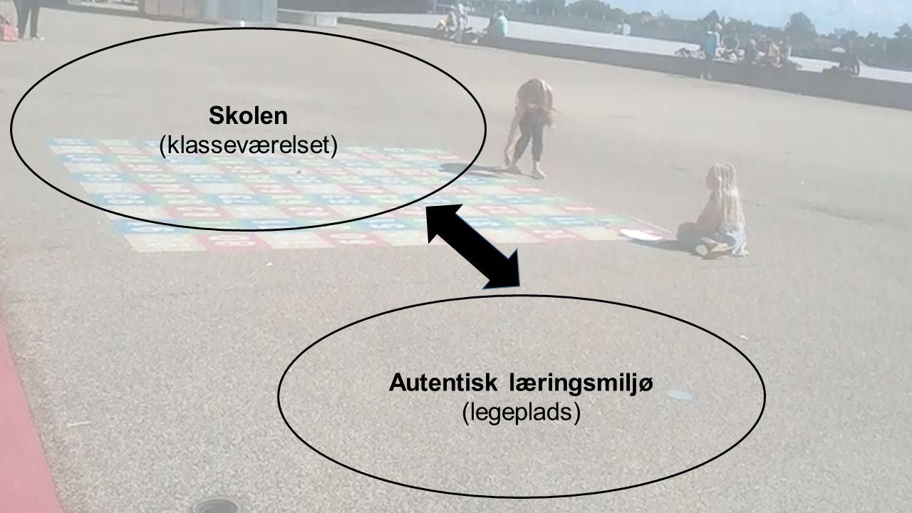 Autentisk læringsmiljø