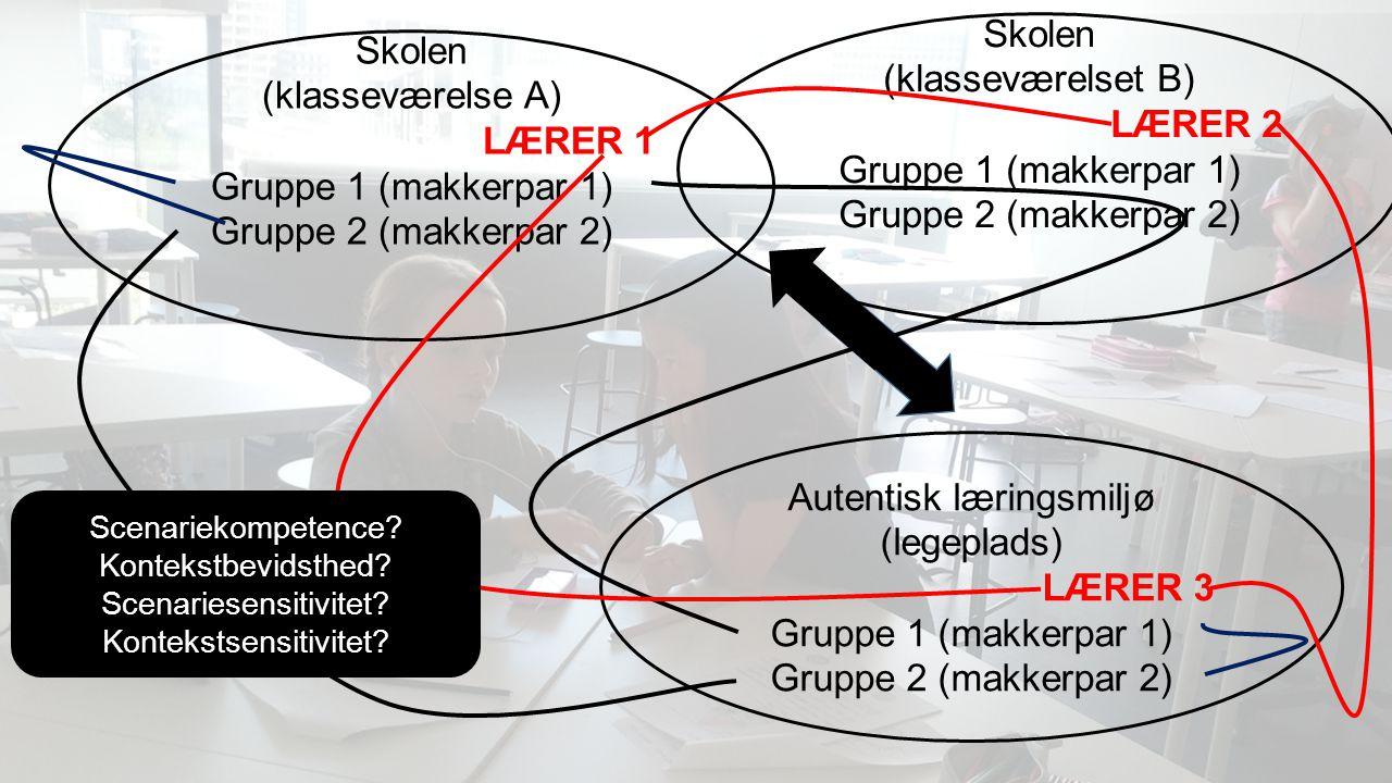 Autentisk læringsmiljø (legeplads) LÆRER 3 Gruppe 1 (makkerpar 1)