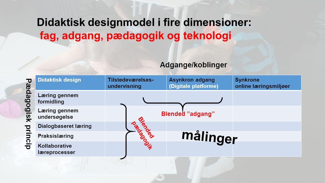 Didaktisk designmodel i fire dimensioner: fag, adgang, pædagogik og teknologi