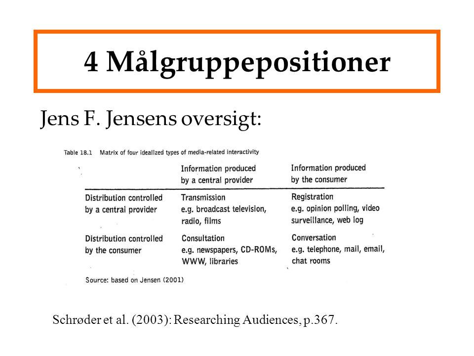 4 Målgruppepositioner Jens F. Jensens oversigt: