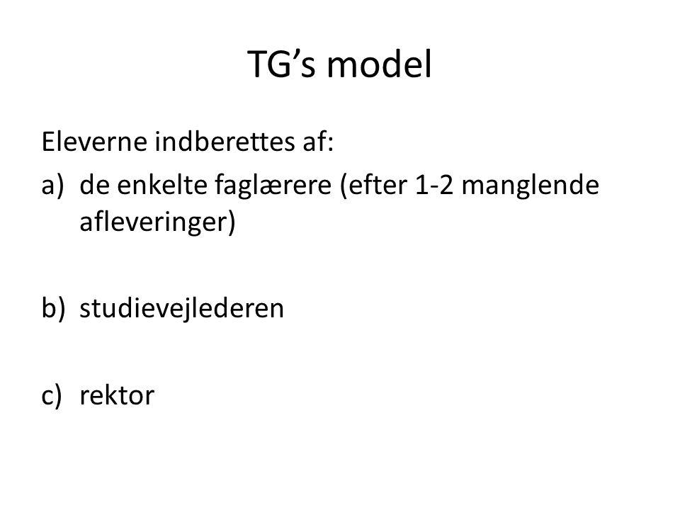 TG's model Eleverne indberettes af: