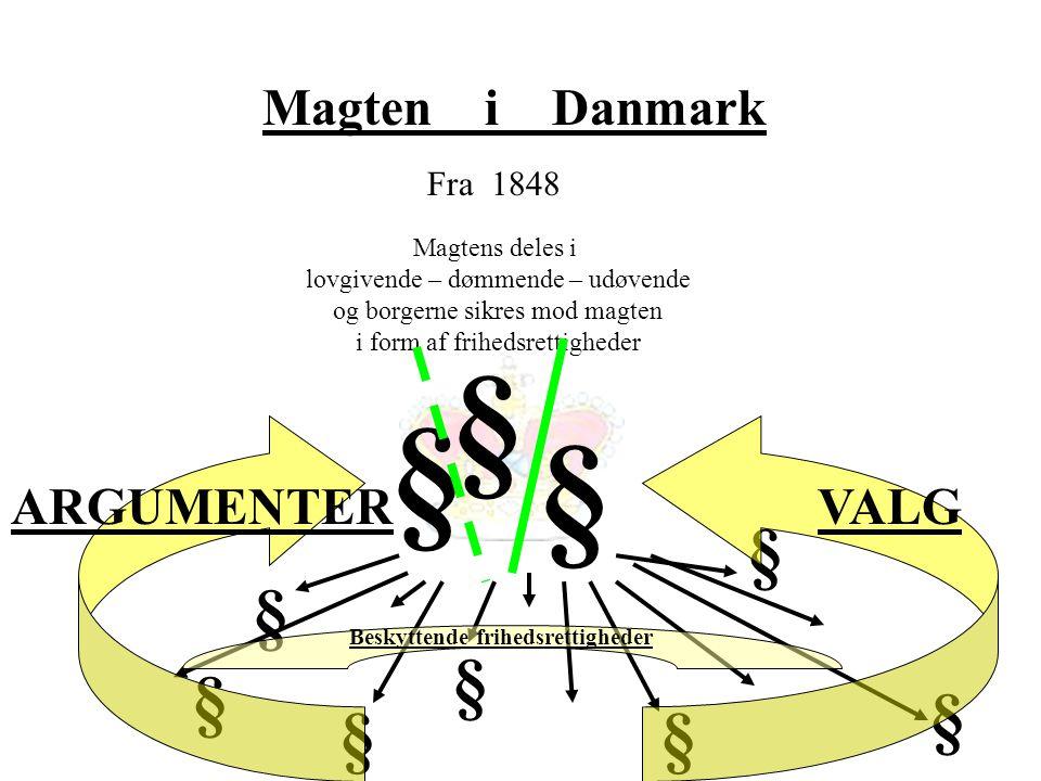 § § § § § § § § § § Magten i Danmark ARGUMENTER VALG Fra 1848