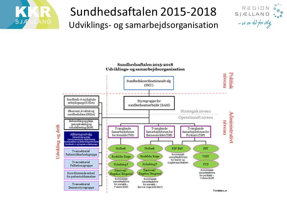 Sundhedsaftalen 2015-2018 Udviklings- og samarbejdsorganisation