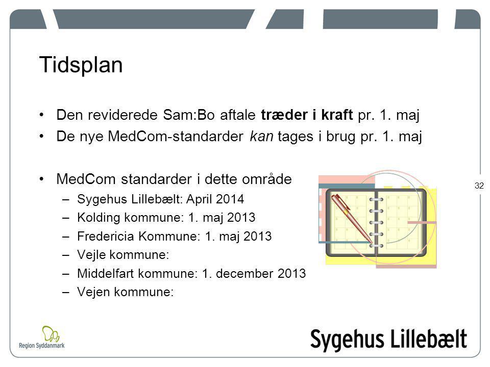 Tidsplan Den reviderede Sam:Bo aftale træder i kraft pr. 1. maj