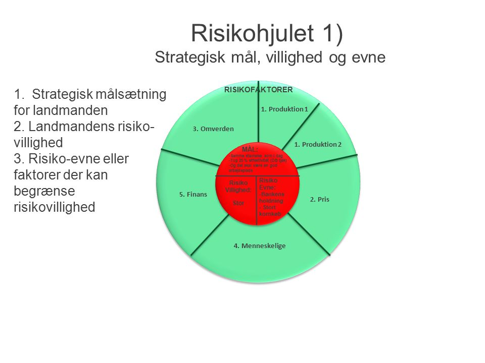 Strategisk mål, villighed og evne