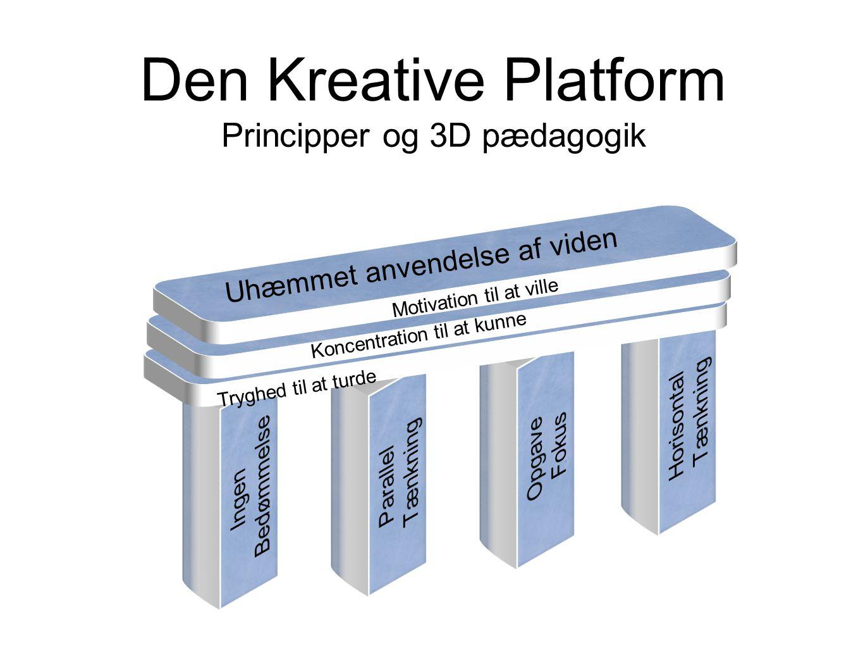 Den Kreative Platform Principper og 3D pædagogik