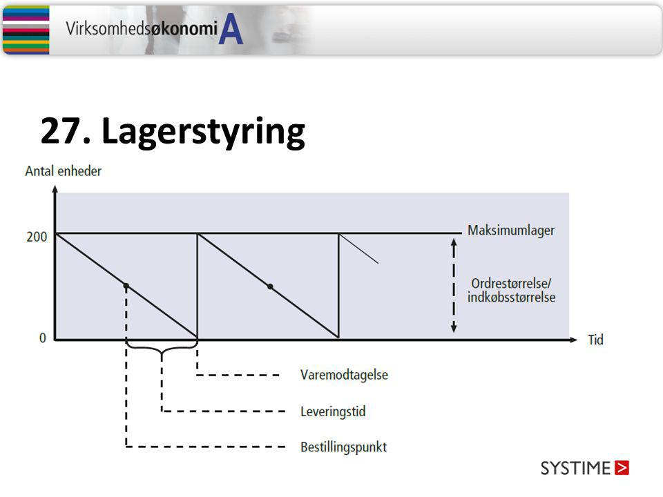 27. Lagerstyring