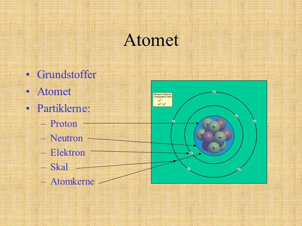 Atomet Grundstoffer Atomet Partiklerne: Proton Neutron Elektron Skal