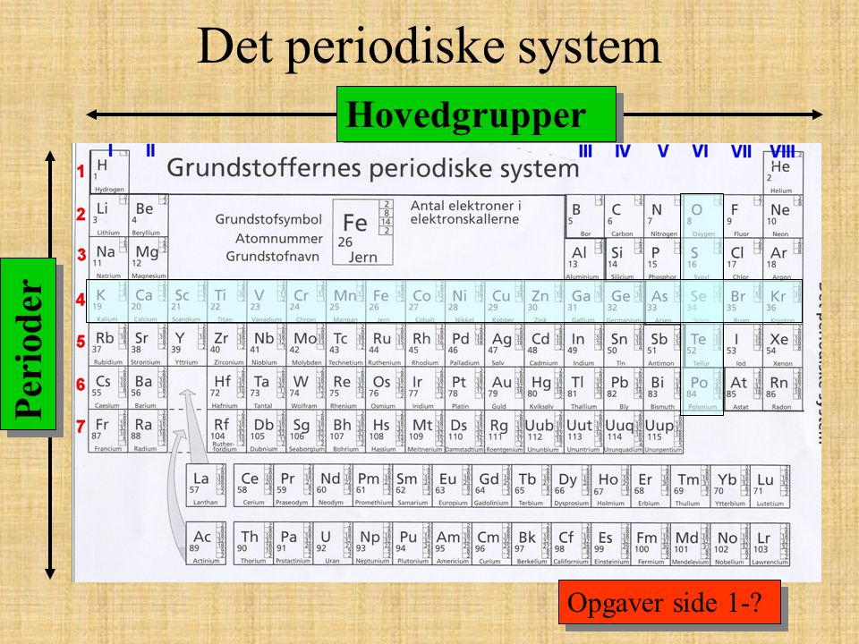 Det periodiske system Hovedgrupper Perioder Opgaver side 1-