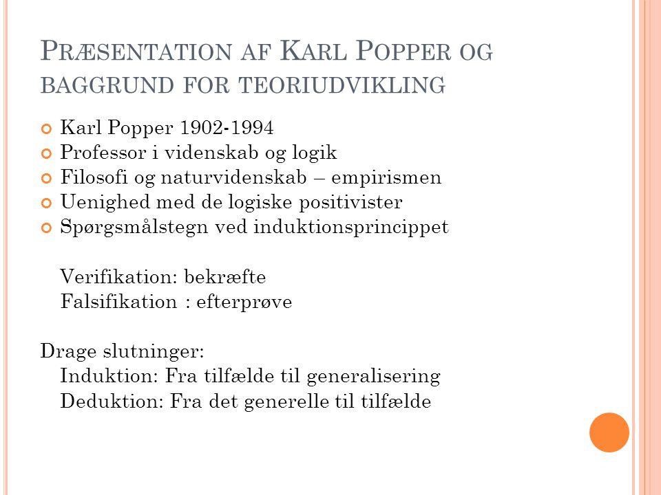 Præsentation af Karl Popper og baggrund for teoriudvikling
