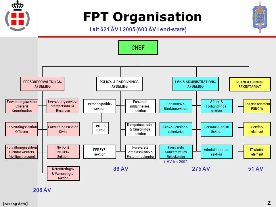 FPT Organisation CHEF I alt 621 ÅV i 2005 (603 ÅV i end-state) 88 ÅV
