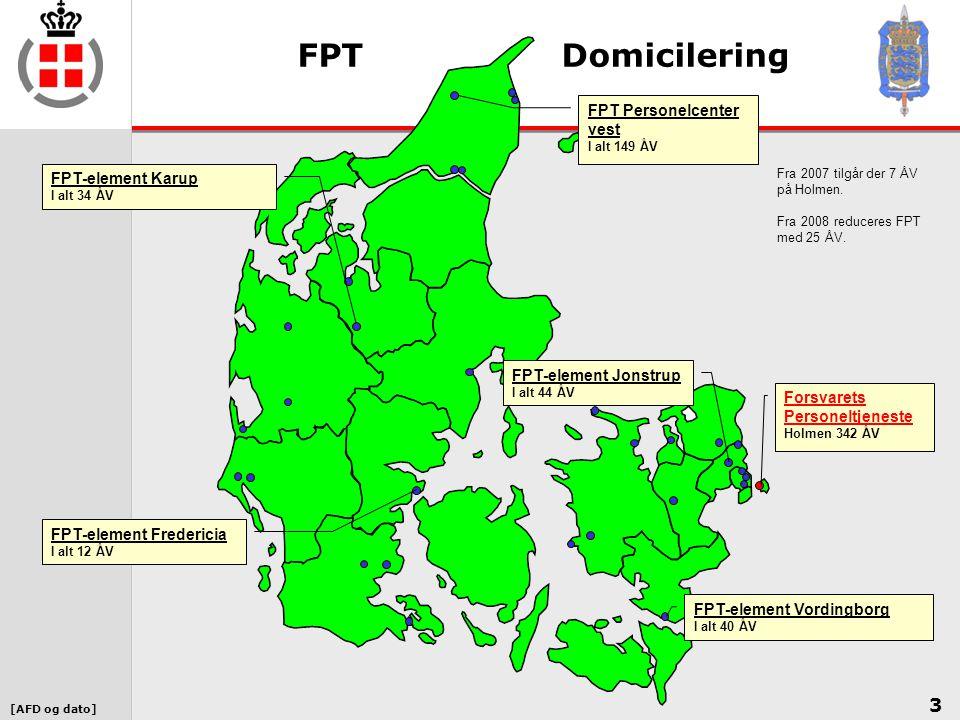 FPT Domicilering FPT Personelcenter vest FPT-element Karup