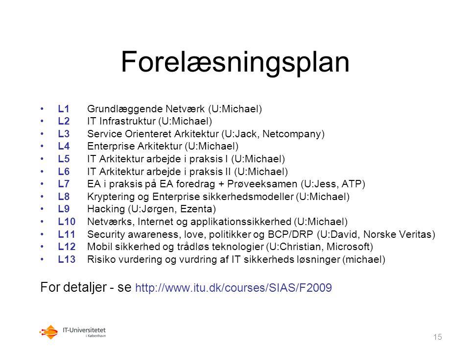 Forelæsningsplan L1 Grundlæggende Netværk (U:Michael) L2 IT Infrastruktur (U:Michael) L3 Service Orienteret Arkitektur (U:Jack, Netcompany)