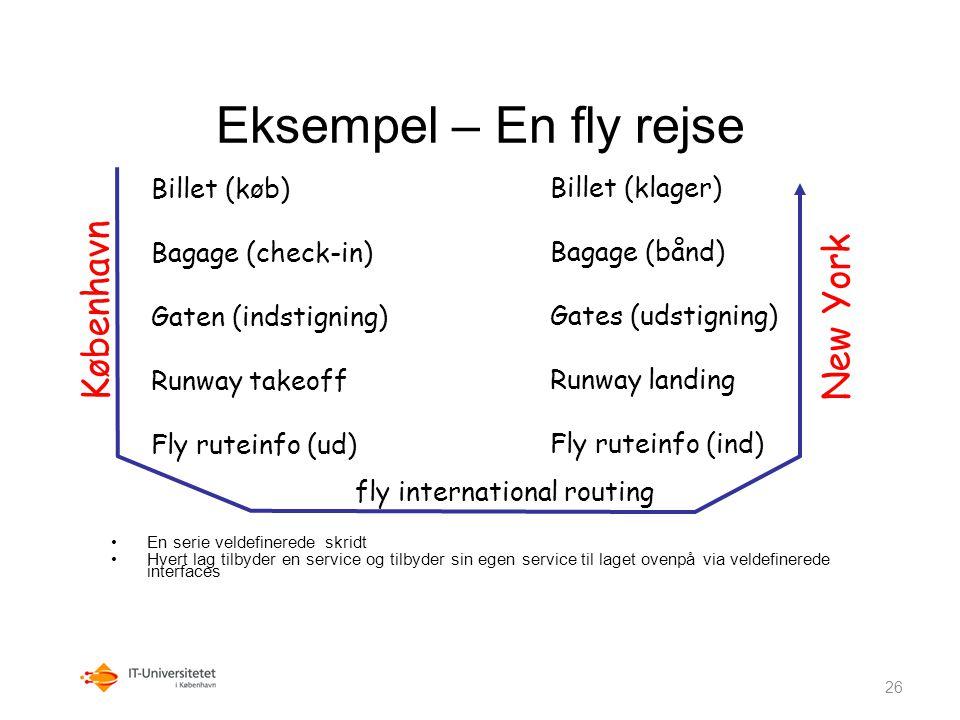 Eksempel – En fly rejse København New York Billet (køb)