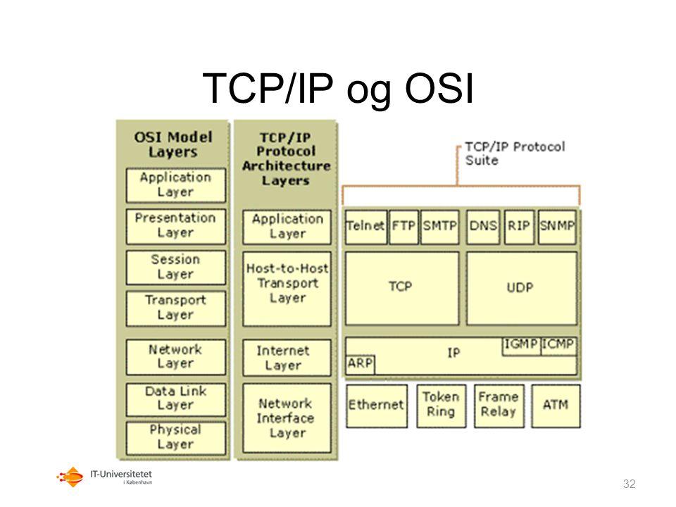 TCP/IP og OSI